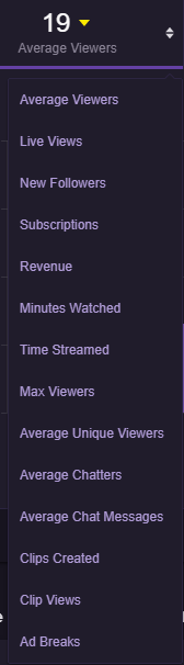 New Twitch Analytics Page Overview - StreamerSquare