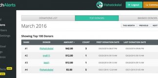 TwitchAlerts Top Donors