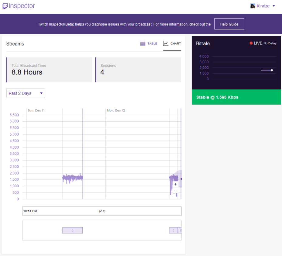 Twitch Inspector