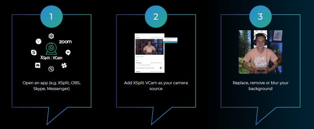 how to use xsplit vcam